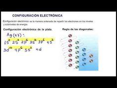 Configuracion electronica ejercicios resueltos yahoo dating