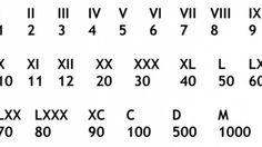 Retenir les chiffres romains et la manière de les écrire - astuce mnémotechnique