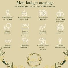 Mon budget mariage - Jour J - Wedding Money Bouquet, Wedding Events, Wedding Day, Wedding Planer, Thing 1, Simple Weddings, Marie, Budgeting, Bridal Dresses