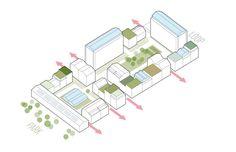 New Eriksberg - Kjellander Sjöberg Arkitektkontor Urban Design Concept, Urban Design Diagram, Pavilion Architecture, Architecture Portfolio, Landscape Architecture, Architecture Diagrams, Urban Mapping, Landscape Diagram, Architecture Concept Drawings