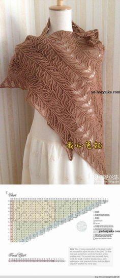 Ажурный платок спицами.. Схемы вязания платков спицами