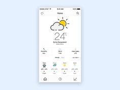 Weather IOS design project by Shourav Chowdhury