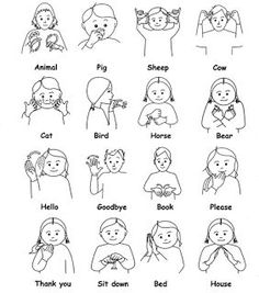 baby sign language australia free printable chart - Google Search