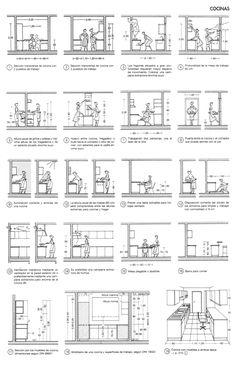 """Imagen 19 de 19 de la galería de En Detalle: Cocinas. Conceptos básicos de la cocina actual, desarrollados por Ernst Neufert en su clásico """"Arte de proyectar en Arquitectura"""""""