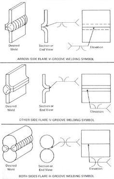 mig mag mma tig choisir son syst me de soudure l 39 arc soudure arcs de tir et systeme. Black Bedroom Furniture Sets. Home Design Ideas