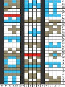 Hullaantuneet puikot! : Jenit. Ravelry, Diy And Crafts, Company Logo, Knitting, Pattern, Charts, Tricot, Breien, Knitting And Crocheting