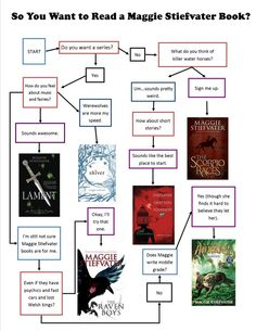 Which Maggie Stiefvater book should you read first? There's a flowchart to help.
