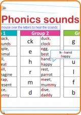 Phonics sounds - interactive worksheet  Move the mouse over the letters to hear the sound of each phonic.