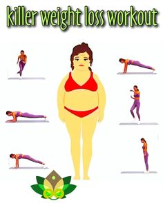 Full Body Gym Workout, Gym Workout Videos, Gym Workout For Beginners, Gym Workouts Women, Fitness Workout For Women, Sculpter Son Corps, Video Sport, Toned Legs Workout, Weight Loss Workout Plan