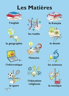 Learn French Apps For Kids Basic French Words, French Phrases, How To Speak French, Learn French, French Language Lessons, French Language Learning, French Lessons, German Language, Spanish Lessons