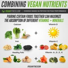 Photo by Vegan Fitness & Nutrition Ⓥ in London, United Kingdom. May be an image of text that says 'COMBINING VEGAN NUTRIENTS VEGANI VEGANFITNESS.COM EVIDENCE BASED NUTRITION FOR PEAK PERFORMANCE PAIRING CERTAIN FOODS TOGETHER CAN MAXIMIZE THE ABSORPTION OF DIFFERENT VITAMINS + MINERALS Calcium Vitamin D + Iron Vitamin c Healthy Fats Vitamin A,D,E,K @VEGANFITNESSCOM NESSCOM'.