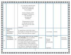 Fise de lucru pentru clasele primare si gradinita : PROIECT DIDACTIC DEZVOLTARE PERSONALA - CLASA PREGATITOARE Bar Chart, Bar Graphs