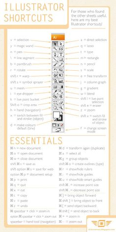A handy chart of Adobe Illustrator shortcuts #AdobeIllustrator - pretty much have all of these memorized but you can always learn more :)