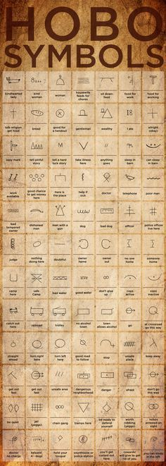 Hobo Symbols.....The code of signs that hoboes use to communicate good spots and places to avoid.
