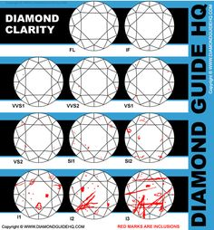 Diamond Clarity Guide