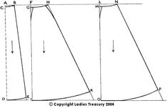 Basic Draft Diagram of Lady's Custom Drafted Skirt in 3, 5 and 7 Gores, 1912 - 1914