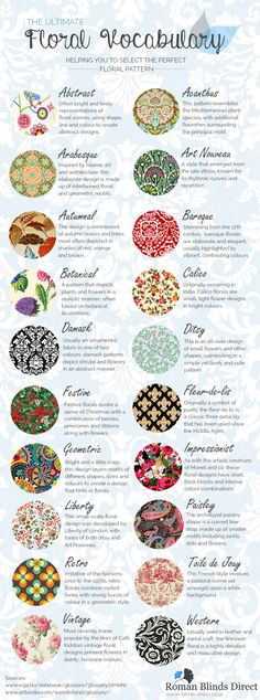 My sewing box — The Ultimate Floral Vocabulary Infographic Design Textile, Design Floral, Fabric Design, Floral Style, Fashion Terminology, Fashion Terms, Fashion 2018 Trends, Fabric Patterns, Print Patterns