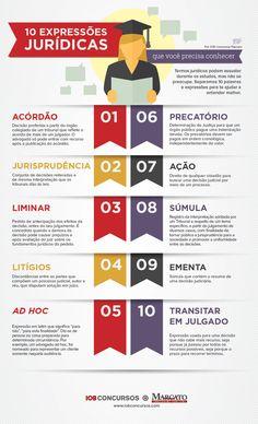 10 expressões jurídicas que você precisa conhecer