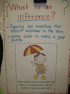 cute lesson on inferring