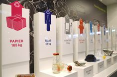 Recycling City Exhibition Stand Design, Exhibition Stall, Exhibition Display, Interactive Exhibition, Interactive Installation, Interactive Art, Display Design, Booth Design, Visual Merchandising Displays