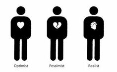 dear optimist pessimist and realist