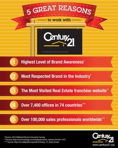 Why Work With Century 21!