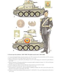 Military Art, World War Ii, Romania, Military Vehicles, Wwii, Weapons, Battle, Army, History
