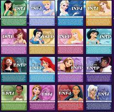 Princess personalities, Myers-Brigg personality test. Me? I'm Elsa :)