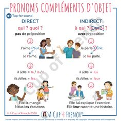 French Sentences, French Verbs, French Grammar, French Phrases, Foreign Language Teaching, Learning A Second Language, Learn French Free, How To Speak French, French Teaching Resources