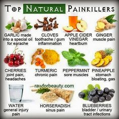 Top All Natural Pain Killers pain fruits vegetables health healthy living remedies remedy healthy lifestyle all natural pain killers Natural Health Remedies, Herbal Remedies, Natural Cures, Holistic Remedies, Natural Remedies For Cramps, Health And Nutrition, Health And Wellness, Health Tips, Health Benefits