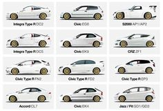 The only cars honda did right Honda Prelude, Honda Jazz, Honda Fit, Soichiro Honda, Honda Civic Hatchback, Civic Jdm, Honda S2000, Honda Motors, Import Cars