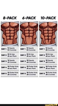 Individual training and meal plan for effective weight loss! Individual training and meal plan for effective weight loss! Gym Workout Chart, Workout Routine For Men, Gym Workout Videos, Gym Workout For Beginners, At Home Workout Plan, Workout Challenge, At Home Workouts, Walking Workouts, Workout Plans