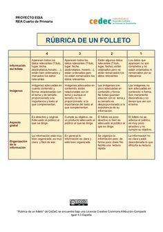Rubrica para evaluar la creación de un folleto by Canal de CeDeC via slideshare