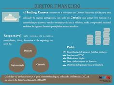 Heading Careers is looking for a Financial Director to work in Cascais