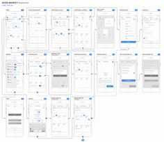 """Check out this @Behance project: """"UX Wireframes for Online Grocery Shopping Mobile App"""" https://www.behance.net/gallery/32614399/UX-Wireframes-for-Online-Grocery-Shopping-Mobile-App"""