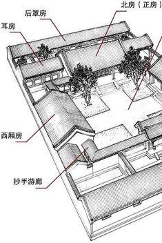 老北京的四合院 四合院,又稱四合房。所謂四合,