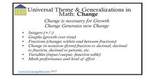New! Envision Gifted. Universal Theme Change Math