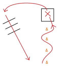 4 Obstacle Course Patterns - Lessons In TR