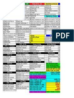 2006 Franklin Co Script Sheet Football 101, Youth Football, Sport Football, Football Stuff, Soccer Practice Drills, Football Coaching Drills, Play Day, Double Team, Soccer Training