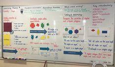 (3) Twitter Maths Classroom Displays, Maths Display, New Classroom, Classroom Ideas, Year 6 Maths, Working Wall, Vocabulary, Learning, Teacher Stuff