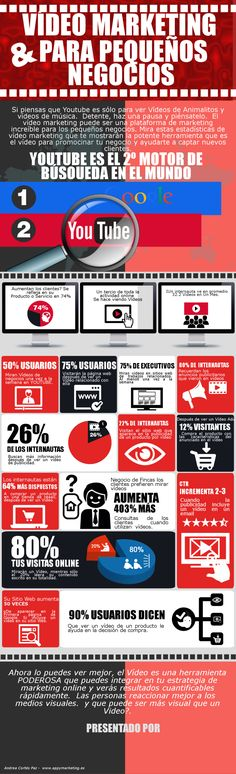 Vídeo marketing para pymes #infografia #infographic #marketing
