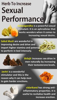 Herbs that reduce male sex drive