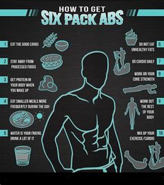 """""""Get Six Pack Abs With Complete Diet & Exercise"""" Six pack abs are one of the most difficult muscles to perfect. Discover how to get six pack abs with the right & healthy way. For More Fitness Tips Follow Us @Twitter Inc.: http://goo.gl/U8i95N @google+: http://goo.gl/Je4q4G #musclesbuilding #fitnesstip #exercise #digestion #sixpackabs"""