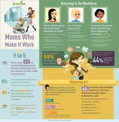 WAHM - Work at Home Mom: Moms and the Home Based Business Infographic - WAHM #wahm #jillsjobs