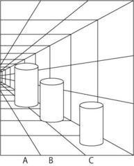 ポンゾの錯視図の問題。A・B・Cの円筒のうち、いちばん大きなものはどれ?