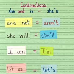 INSTRUCTION: This activity is effective to visually show students the purpose of contractions and how they are used. The teacher shows how the individual words are combined to create a contraction, and the use and position of the apostrophe. This strategy is effective as it lets students visually see the relationship between the individual words and contracted word. Students can then generate their own contractions and write it down.