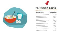 Recipe Nutrition Calculator - Enter your ingredients and nutrition facts like calories, protein, and fat will be calculated! Nutrition Education, Nutrition Holistique, Nutrition Quotes, Holistic Nutrition, Proper Nutrition, Nutrition Plans, Nutrition Information, Complete Nutrition, Nutrition Shakes