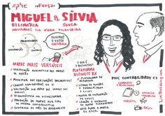 Live Sketching novidades v2014 Software PHC CS