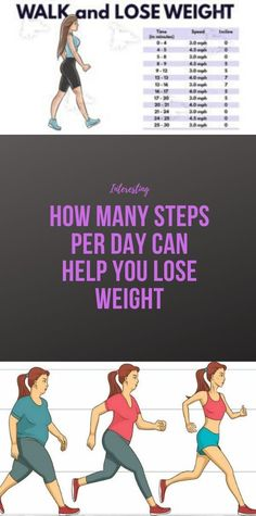 Health And Fitness Articles, Health And Nutrition, At Home Workout Plan, At Home Workouts, Health Facts, Gum Health, 1000 Calorie Workout, Exercise To Reduce Thighs, Health And Wellness Center