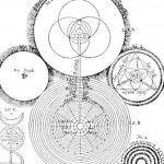 #Alchemy